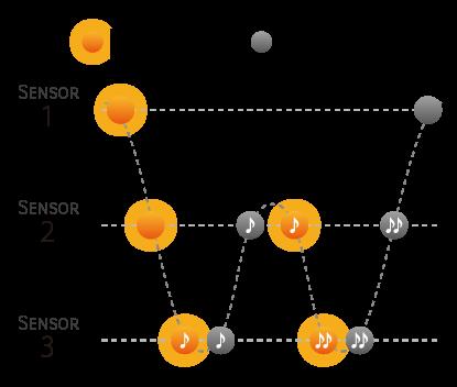 4-img_ca97_triple_sensor_en1